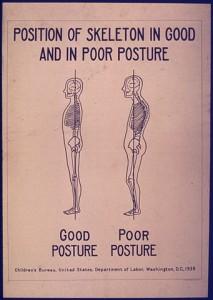muscle imbalance bad posture