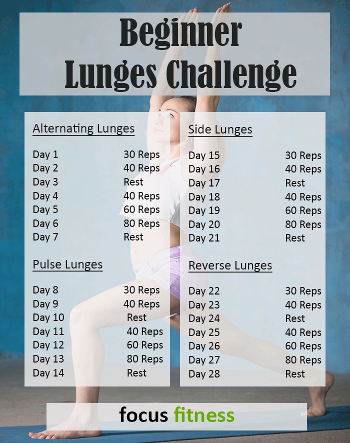 Beginner bodyweight lunges challenge