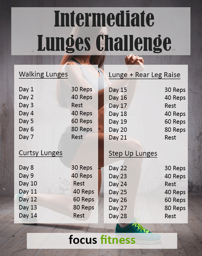 Intermediate-Lunges-Challenge