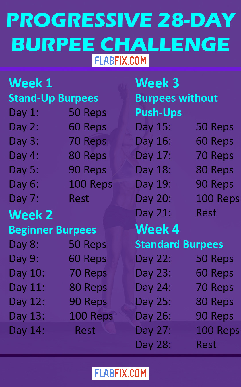 This 28 day burpees challenge will make you fit in the shortest time humanly possible #burpees #challenge #flabfix