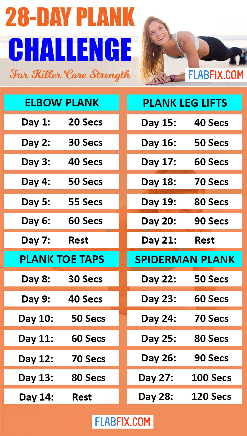 Use this 28-day plank challenge to tone your abs and build core strength fast #plank #challenge #abs #core #strength #flabfix