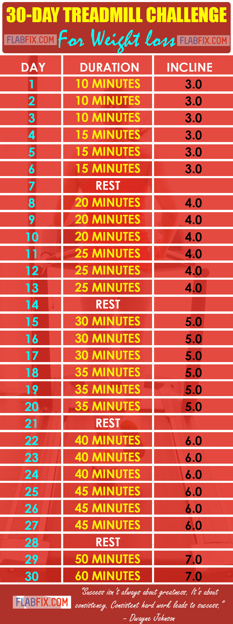 Take on this 30 day treadmill challenge to take your fitness to the next level #treadmill #30day #challenge #flabfix