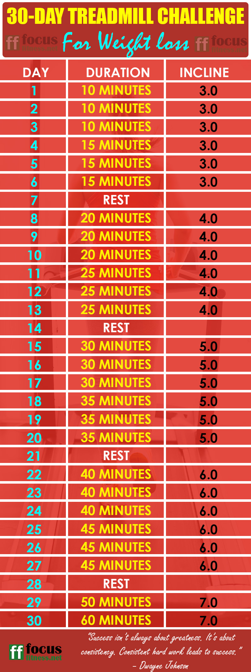 This treadmill challenge will help you lose weight in 30 days #treadmill #challenge #30days #focusfitness