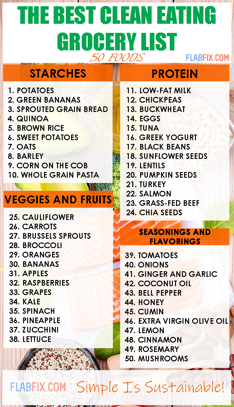 This clean eating grocery list will help you start eating healthy and lose weight #grocery #list #clean #eating #flabfix