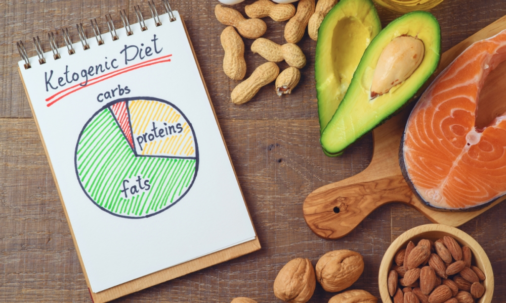 How to Get Back Into Ketosis Fast After A Cheat Day